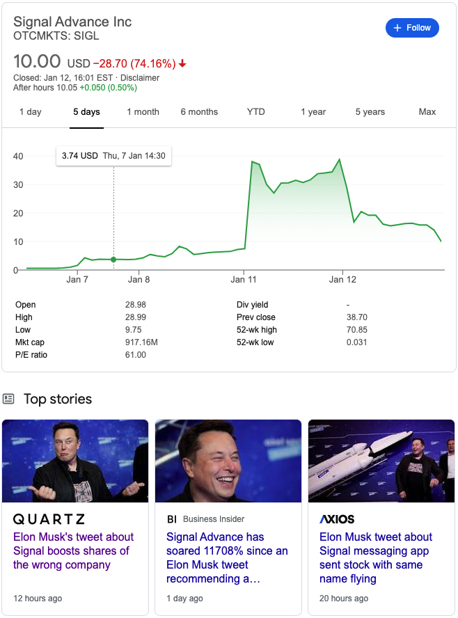Google Search Results - Elon Musk Tweet